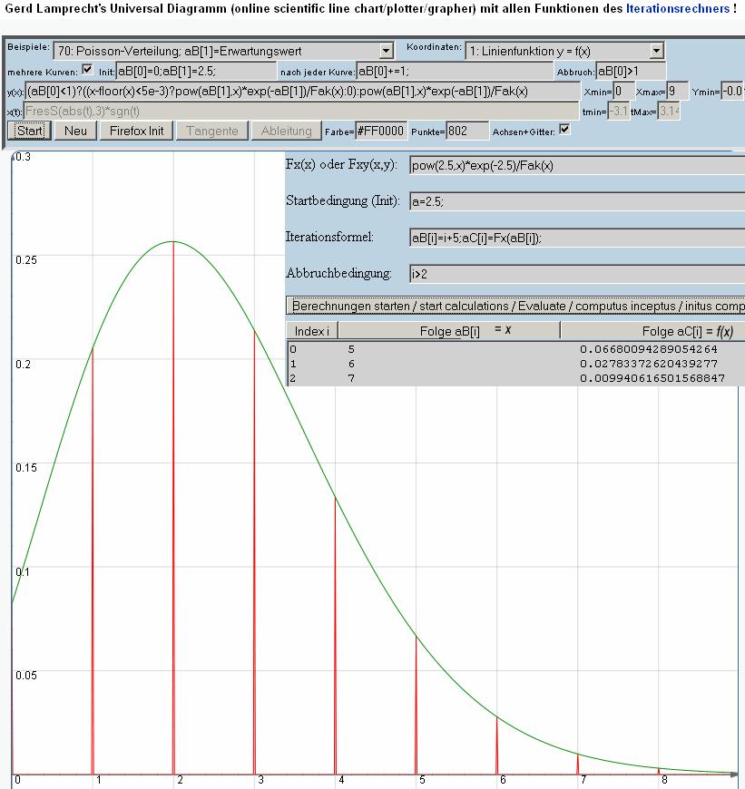 Fein Beispiel Html Farbcode Diagramm Zeitgenössisch   Mainram